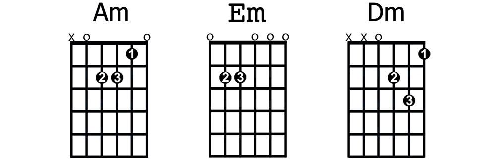 mineur akkoorden open voor gitaar