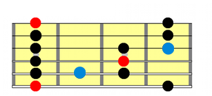 pentatonic blues toonladder
