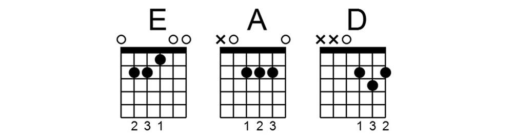 Oerend Hard Normaal gitaar tabs